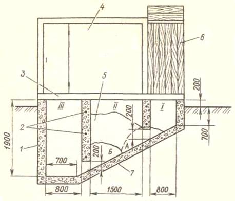 Схема сооружения для